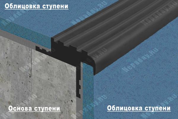 Монтаж гибкого профиля из термоэластопласта Безопасный Шаг с двумя закладными элементами
